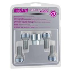 McGard slapti varžtai M14x1.5